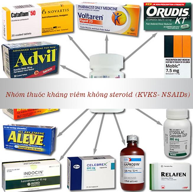 thuốc giảm đau chống viêm không steroid NSAIDs