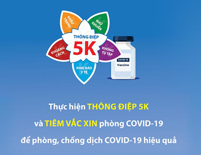 tiem-vac-xin-phong-covid-19-nguyen-tac-5k