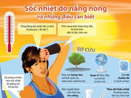 Làm gì để tránh bị sốc nhiệt trong thời tiết nắng nóng?