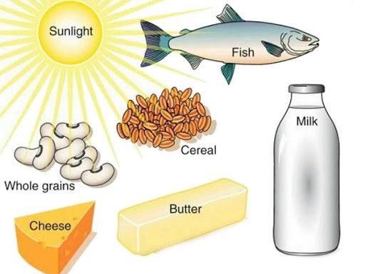 Cách bổ sung vitamin D đúng cách cho trẻ em